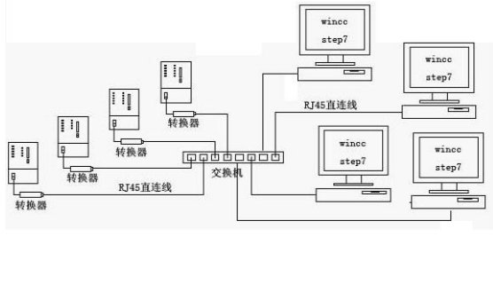 ETH-PPI以太网模块的用户手册免费下载