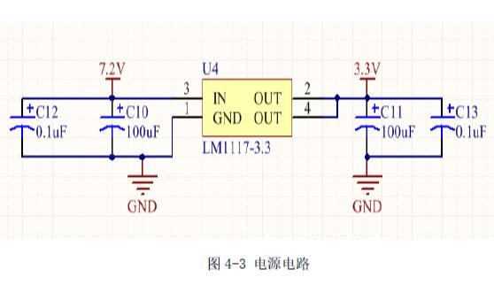 使用MK60FX512ZVLQ15单片机实现智能小车的设计论文说明