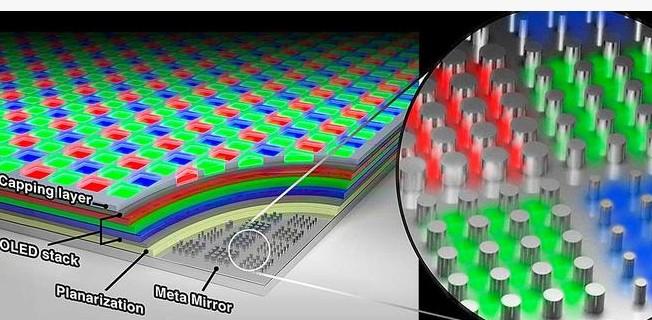 最新消息!三星电子OLED 技术再次获得了新突破