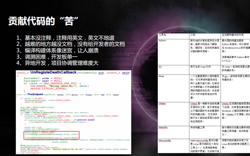 李传钊老师为OpenHarmony 贡献代码分享