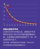 加吉尼:10年后硅CMOS的缩小就会完全止步