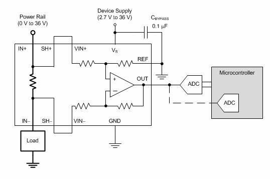 电压输出、电流感测放大器INA250的作用及性能特性