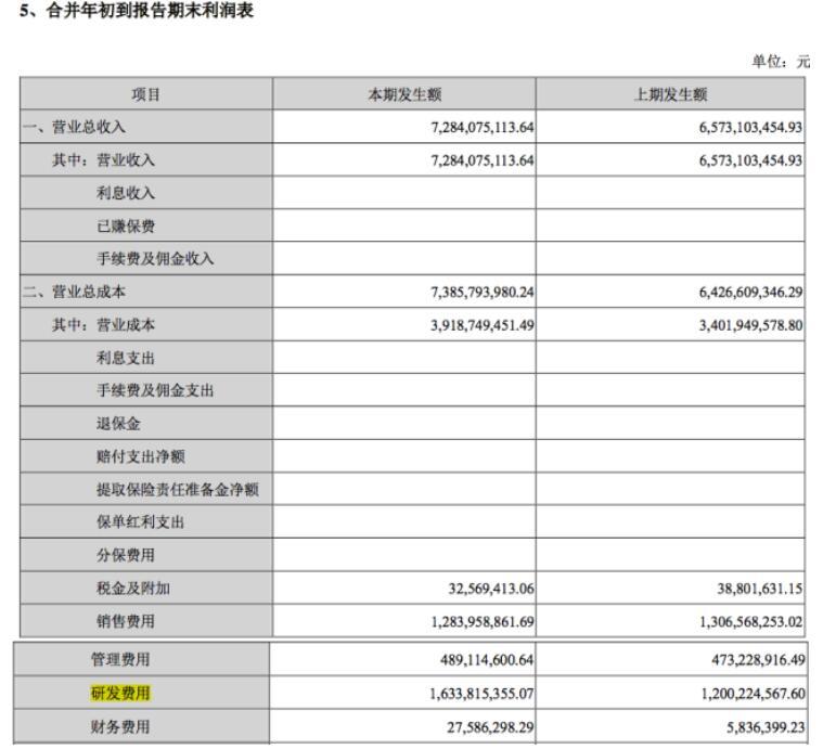 2020前三个季度科大讯飞收到政府补助达2.03亿元