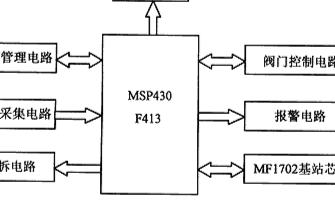 基于16位RISC指令集單片機實現M1卡智能水表系統的應用方案