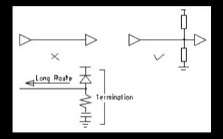 印制电路板PCB有什么样的设计规范