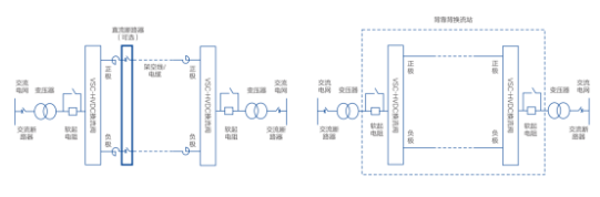柔性变电站或成未来智能电网的枢纽