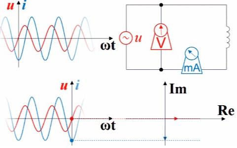 电压电流的超前与滞后