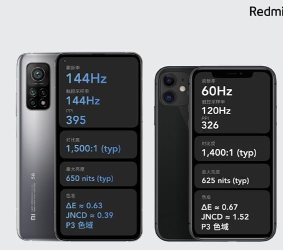 小米超大杯Redmi K30S至尊纪念版堪比iPhone 11的顶级LCD屏幕