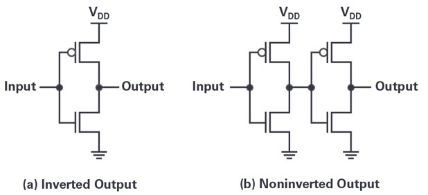 ADI:高速转换器应用指南:数字数据输出