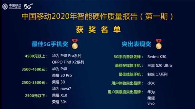 中国移动发布5G手机权威报告,华为荣耀开始屠榜