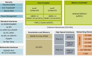 飞凌嵌入式新推OK1028A-C新一代Layerscape系列开发板