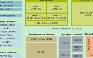 飞凌Linux版OK1028A-C嵌入式开发板的...