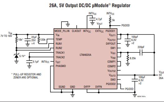 LTM4620A DCDC模塊調節器的數據手冊免費下載