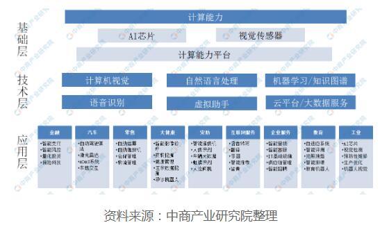 四川前三季度人工智能的核心企业规模已达300亿元