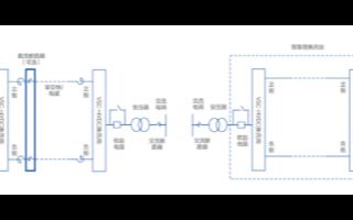 """柔性变电站推动变电站关键设备向""""单一设备集成""""方向发展"""