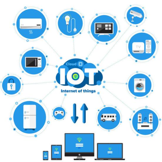 2021年物联网将迎来前景可期的五个发展趋势