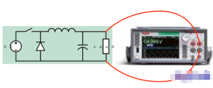 用于测量开机和关机瞬态事件的DMM7510型图形...