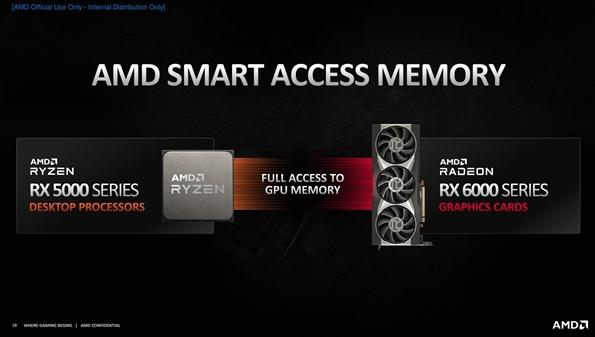 AMD大招:Zen锐龙5000处理器和RX6000显卡表现更强性能