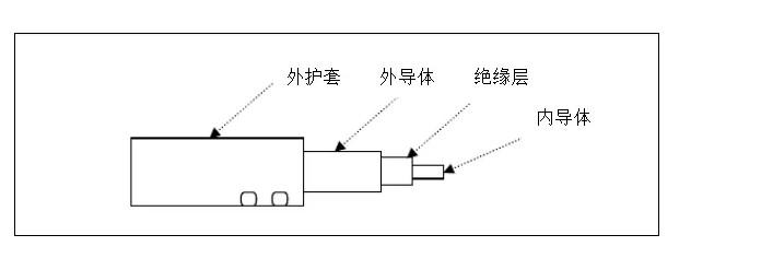 """隧道中如何保证信号覆盖呢?""""漏缆""""技术让信号在涵..."""