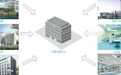 大华医疗行业综合安防系统方案的特点和架构分析