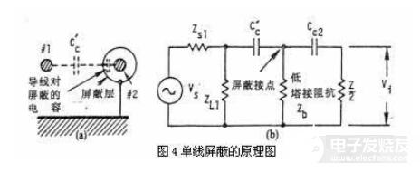 BDL特殊结构是如何抑制噪声,BDL对不同电路滤波方式