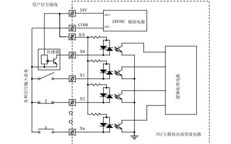 SD1U系列PLC的用戶手冊免費下載