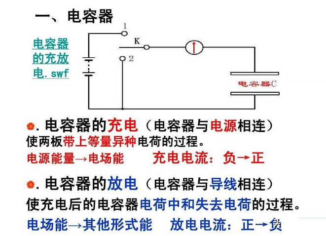 iPhone 12后续或支持反向无线充电 主流反向无线充电方案介绍