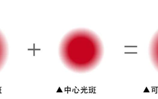 利元亨在激光焊接动力电池工艺上研发导入环形激光焊接技术