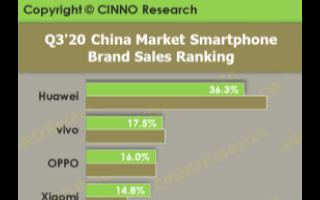 四家品牌厂商总销量占国内智能机市场份额84.6%,华为稳居市场首位