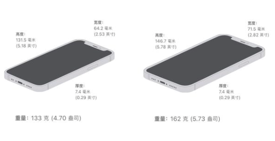 iPhone 12续航欠佳问题突出:电池缩水和5G是主因