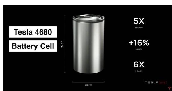 松下宣布生产特斯拉最新发布的4680型无极耳电池