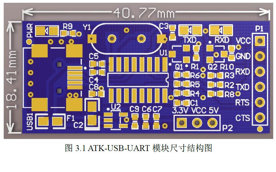 USB转TIL和LVTTL串口模块AIK-USB-UART的用户手册免费下载