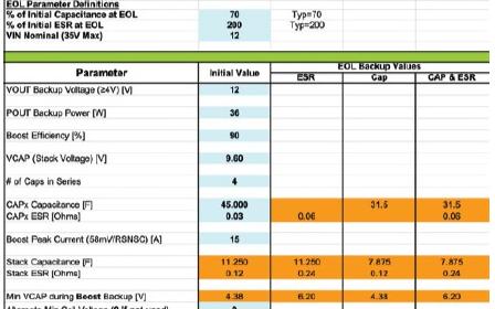 ADI技术文章:使用超级电容储能:多大才足够大?