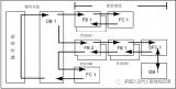 西门子PLC循环程序处理的各个阶段