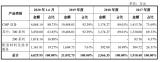 华海清科打破国外CMP设备垄断