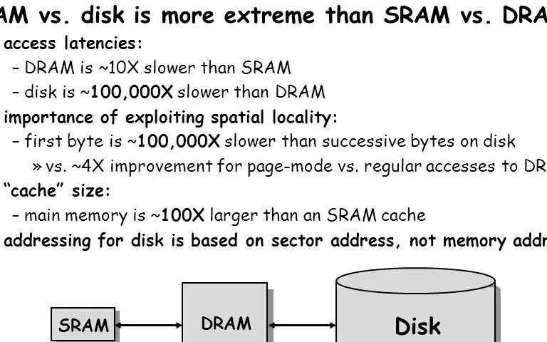 各级别CPU缓存的工作原理