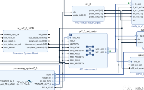 AXI4-Lite总线信号