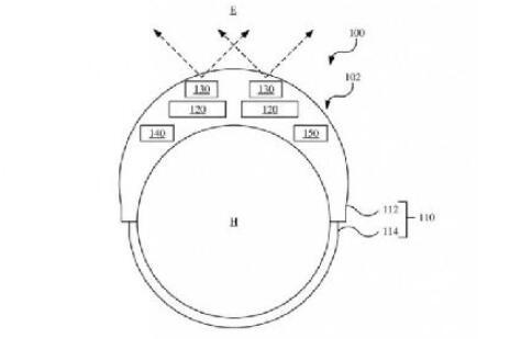 LiDAR激光雷达扫描仪或许会应用在未来苹果AR眼镜上