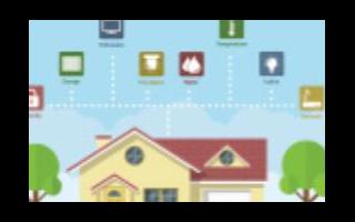5G的覆盖,智能门锁打开智能家居的防线