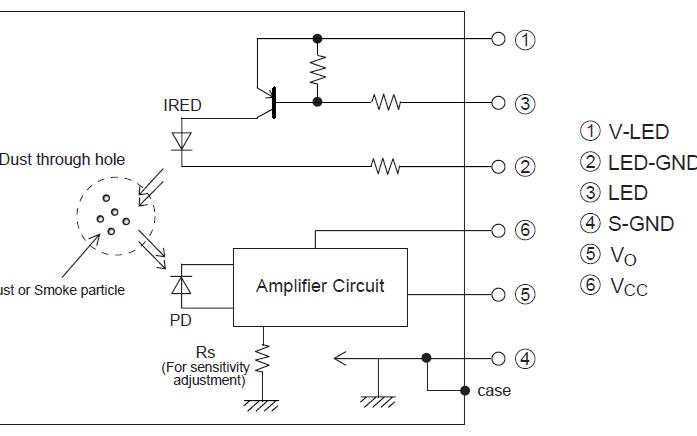 GP2Y1010AU0F粉尘传感器的数据手册