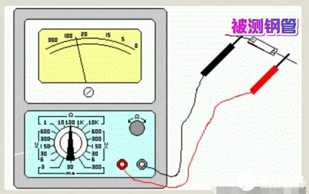 如何测量钢管的电阻值