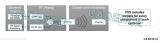 Cadence推动创新5G与射频协同设计