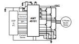 Allegro推出业界更强大的80V电机驱动器产品组合