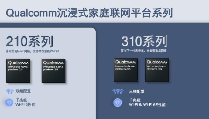 高通推出提供全屋网络覆盖的Wi-Fi Mesh网络解决方案