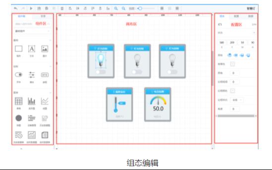 ZWS云平台的可视化开发功能介绍和应用实例说明