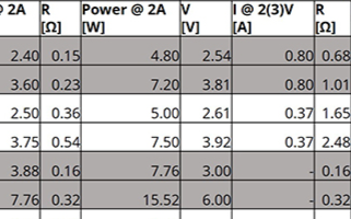 如何利用本地电源驱动步进电机或直流电机