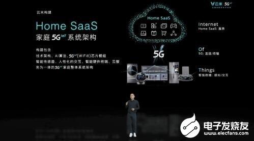 云米发布5GIoT战略新品,开启高速全屋互联新时代