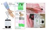 哈工大开发出皮肤界面传感器制造技术