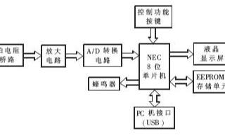 基于78K0系列单片机和铂电阻温度传感器实现测温电路的设计
