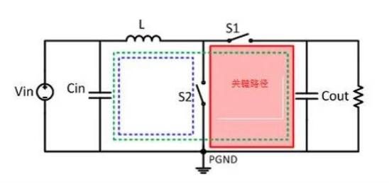 移动电源设计如何通过EMI测试